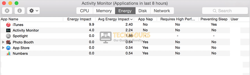 Click on Activity Monitor window