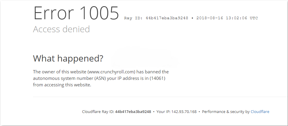 Error 1005 Access Denied