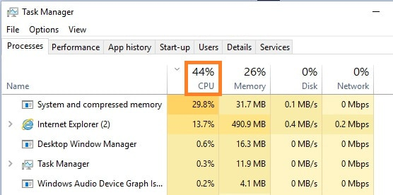 system and compressed memory High CPU Usage