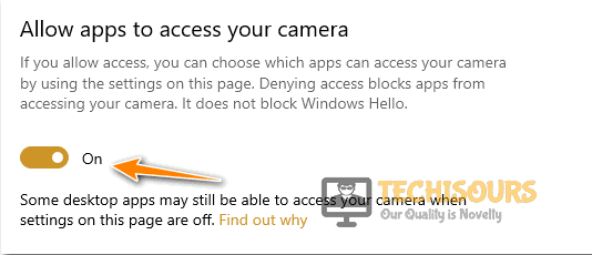 Allow Apps To Access Camera