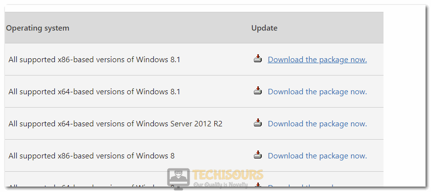 Downloading the package